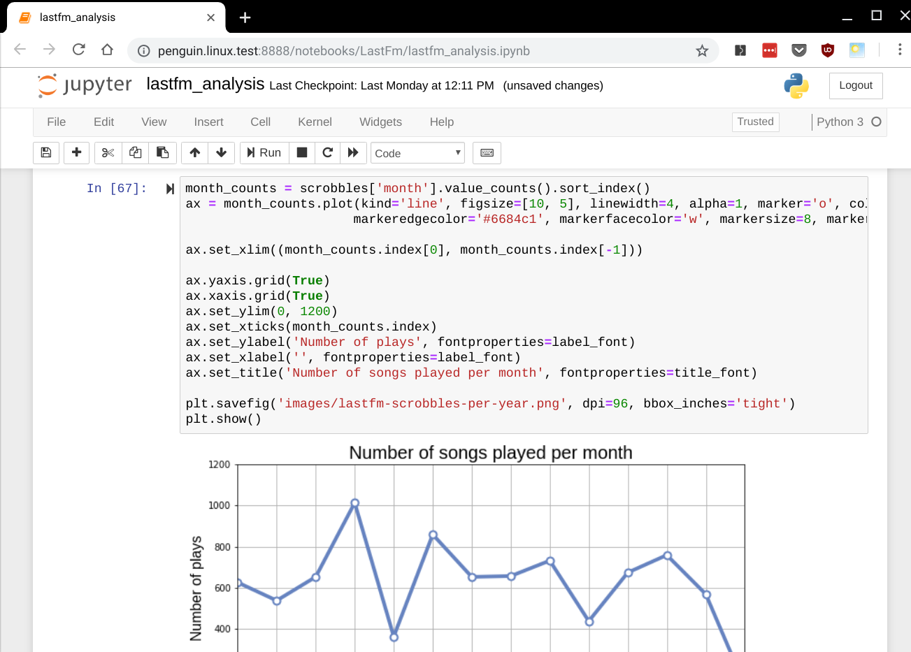 How to Run Jupyter, Python & R Locally in ChromeOS